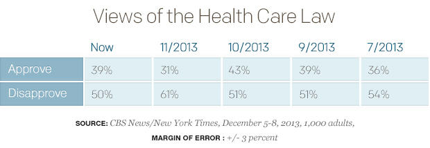 Views-of-the-Health-Care-Law_table.jpg