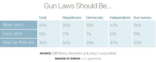 Gun-Laws-Should-Be-2_table.jpg