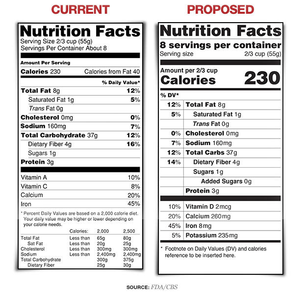 nutrition-food-label-merge-v04.jpg