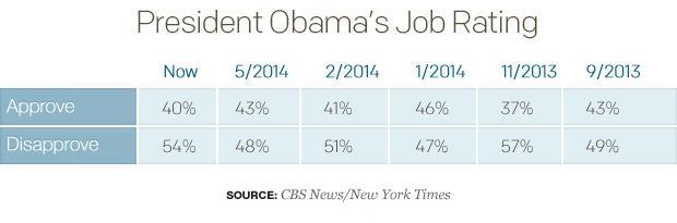 table-president-job-rating.jpg