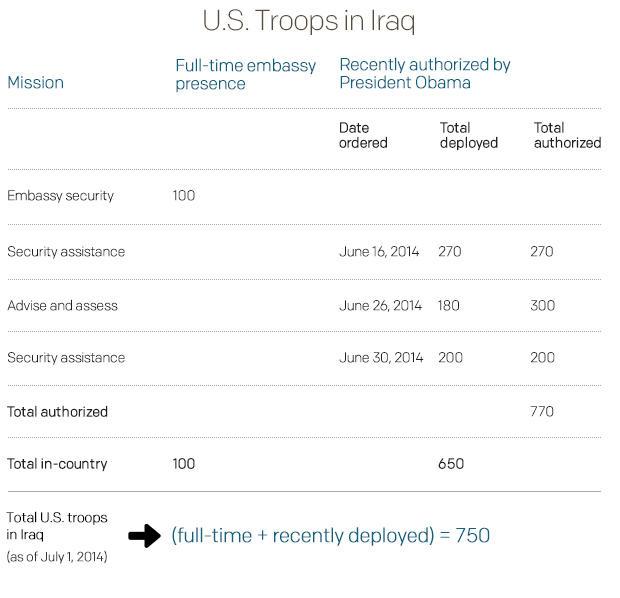 u-s-troops-in-iraq.jpg