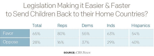 legislation-making-it-easier-faster-to-send-children-back-to-their-home-countriestable.jpg