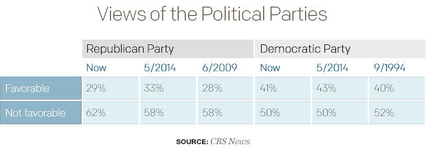 views-of-the-political-parties.jpg
