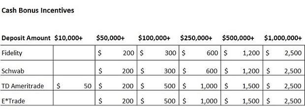 broker-incentives-table4.jpg