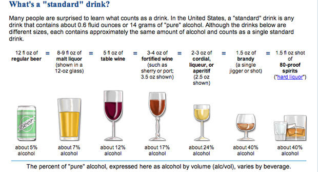 nih-alcohol-graphic-620w.jpg
