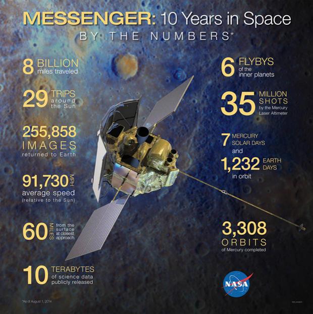 the probe that landed on mercury - photo #19