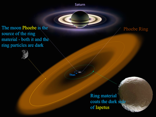the biggest planet is saturn - photo #29