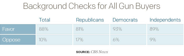 background-checks-for-all-gun-buyers-1.jpg