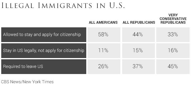 09-illegal-immigrants-in-us.jpg