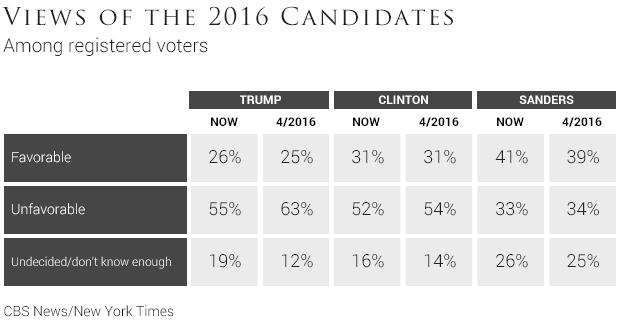 01-views-of-the-2016-candidates2.jpg