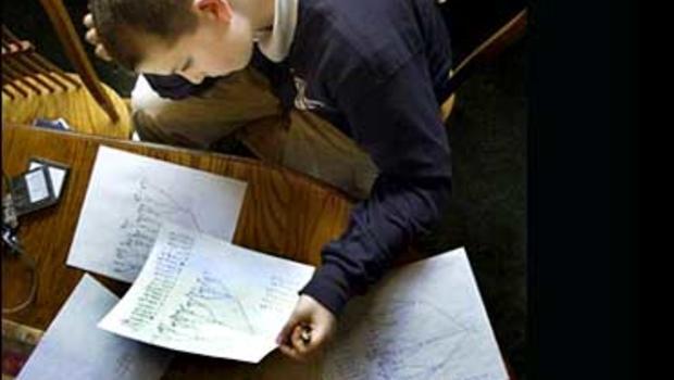 Case against homework