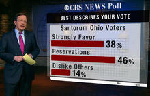 Exit polls reveal Super Tuesday voter feelings