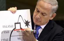 Attack on Iran close?