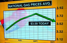 Hurricane Sandy's effect on gas prices