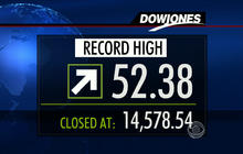 S&P index reaches all time highs