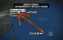 Nuclear threats against the U.S.