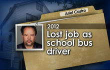 How did Ariel Castro control the victims?