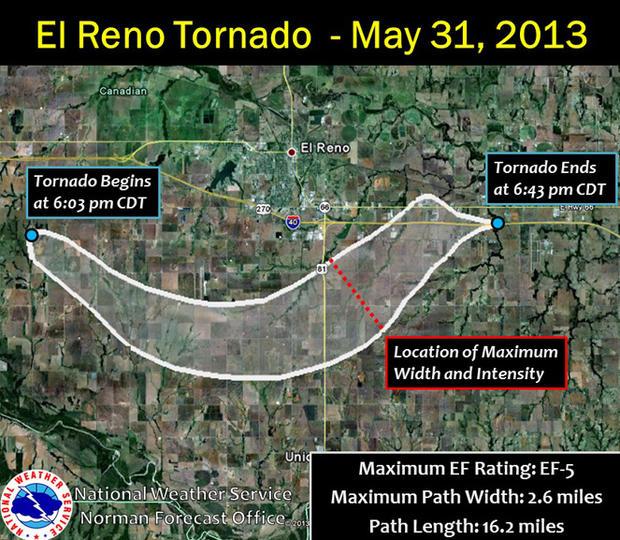 国家气象局的这张图显示了席卷俄克拉荷马州El Reno地区的EF5龙卷风的路径。