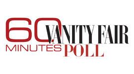60 Minutes/Vanity Fair poll: Modern Workplace
