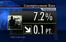 Jobs report shows U.S. continuing to tread water