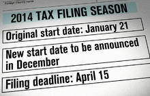 Tax season delayed as a result of government shutdown