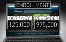 1.1 million Americans signed up for Obamacare