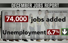 December jobs report disappoints