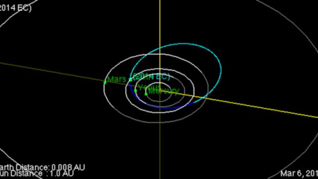 asteroid orbit diagrams - photo #17