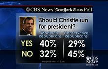Republicans look towards 2016