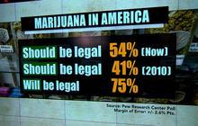 Marijuana legalization: Majority supports move in new poll
