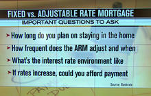 Adjustable rate mortgages make a comeback