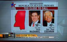 Mississippi GOP primary too close to call