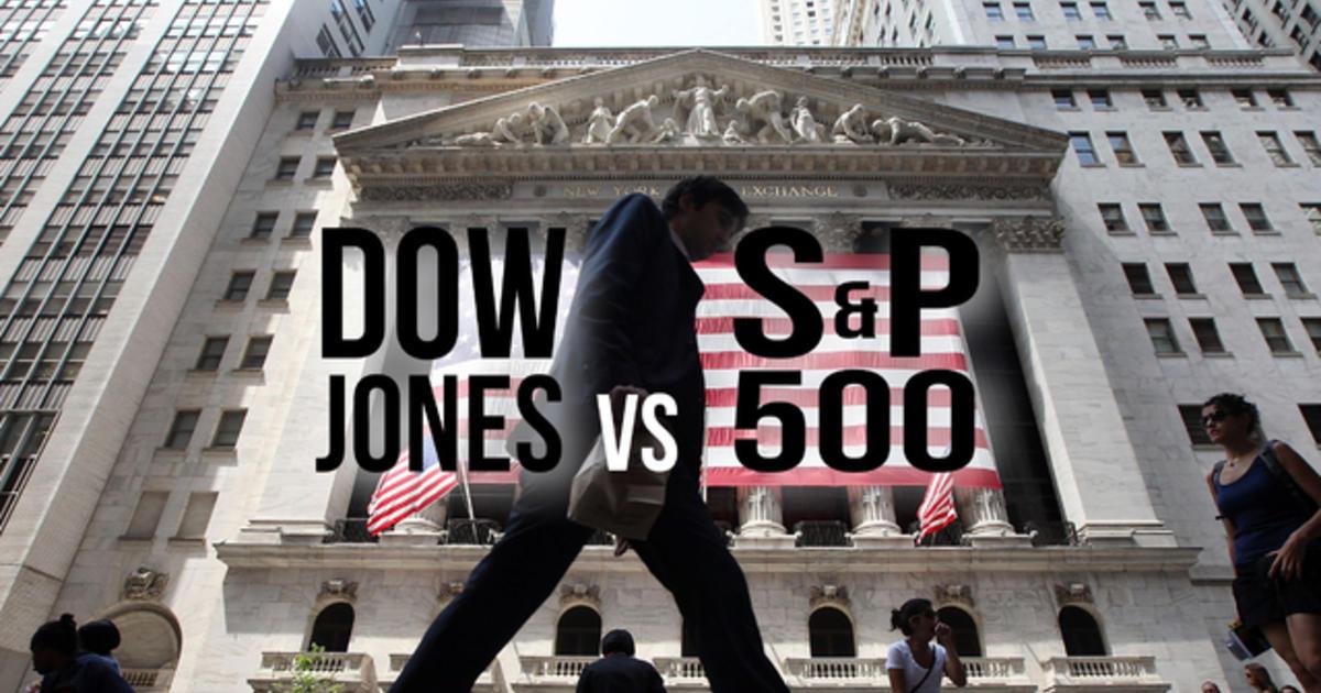 Resultado de imagen de dow jones s&P 500