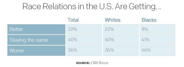 种族关系,在最美国是-getting.jpg