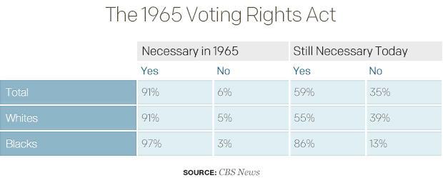 在1965年投票权利,act2-1.jpg