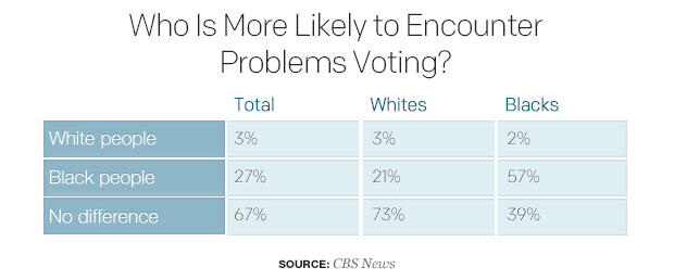 谁即是多,可能对遇到-问题,voting.jpg