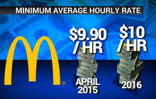 McDonald's to raise workers' pay and offer benefits