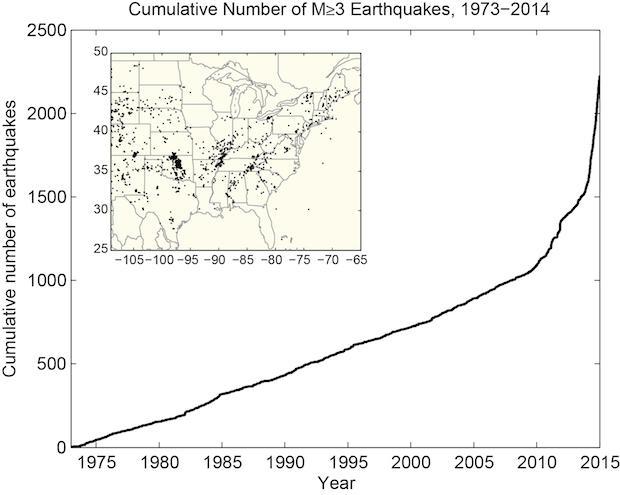 cumulativeearthquakes.jpg