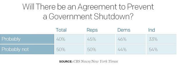 02will-还有待AN-协议对防止-A-政府shutdown.jpg