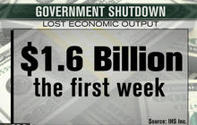 Economic impact: Small businesses hit hardest in shutdown