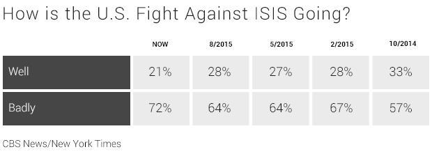01how-是最美国对决-ISIS持续-1.JPG