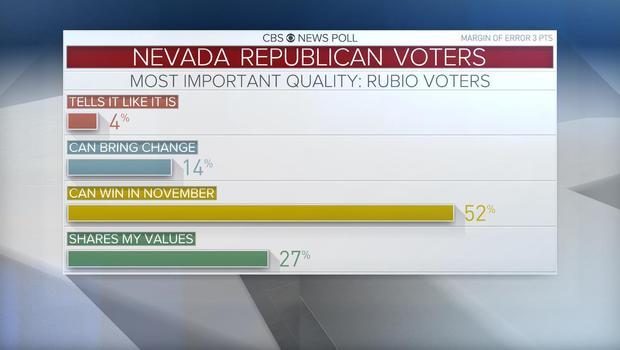 nv-caucus-rubio-voters.jpg