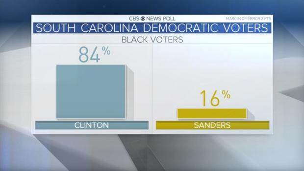 sc-dem-primary-black-voters-clinton.jpg