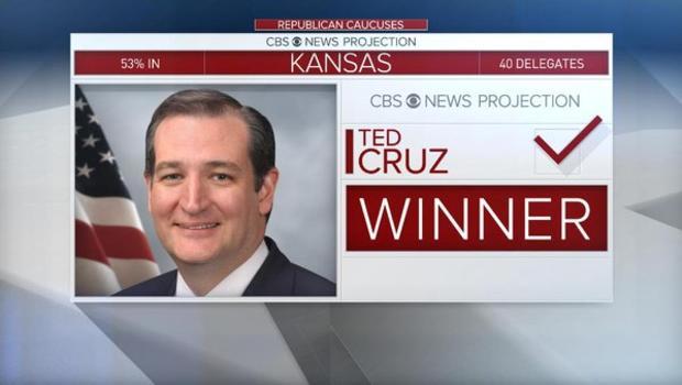 Ted Cruz Wins Kansas, Maine GOP Caucuses, CBS News Projects