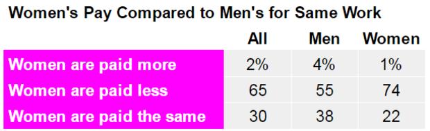 女子-付费compared.png
