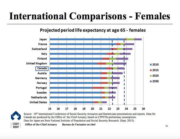 life-expectancies-femaie.jpg