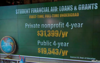 How to maximize financial aid and save for college