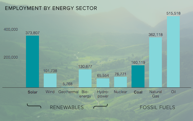 energy-jobs.png