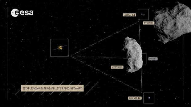 How NASA plans to knock asteroids heading toward Earth off ...