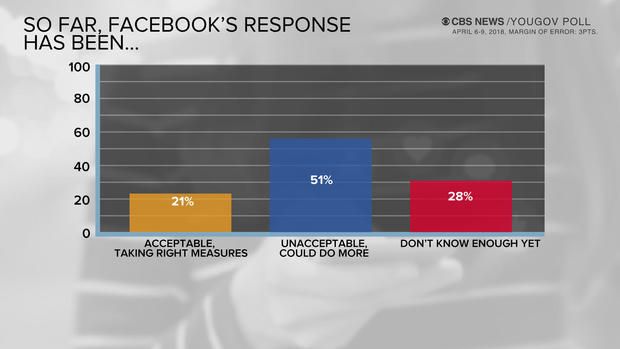 fb-poll-4-upd.jpg